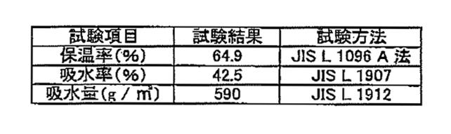 3層式コンクリート養生マット サブ1