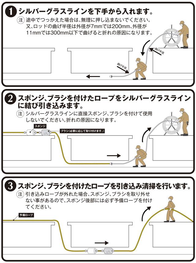 管内清掃具 サブ紹介文イメージ1