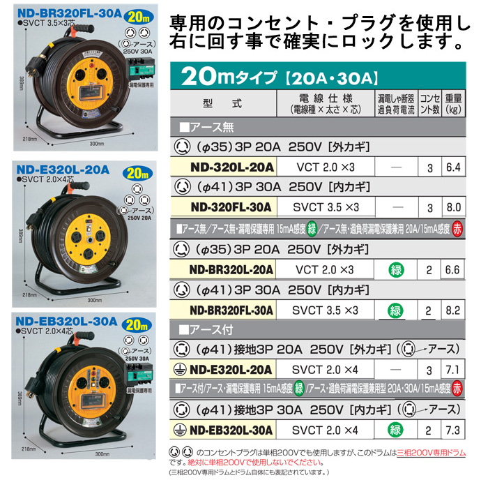 三相200vロック 引掛 式ドラム 屋内型 Nd Eb320l 30a 作業工具 産業機械専門店 ガテン市場本店